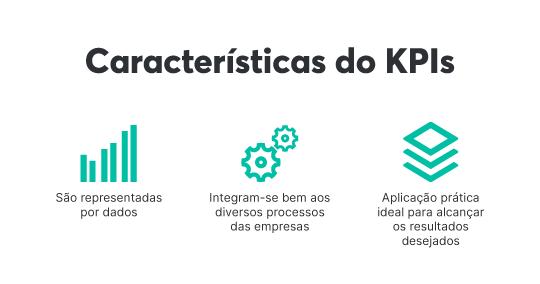 As 3 principais características dos KPIs