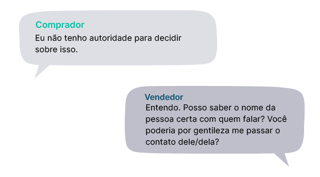 Exemplos de objeções de autoridade onde o potencial cliente foi qualificado permitem o pedido de contato do decisor