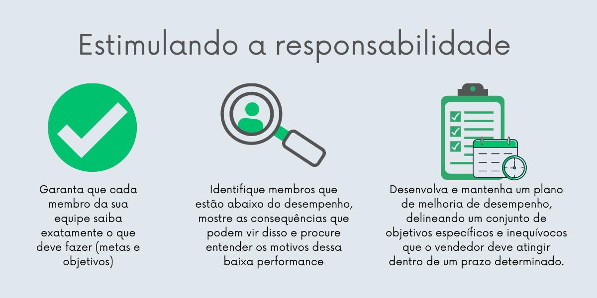 Manter as pessoas responsáveis é um aspecto importante de uma cultura organizacional de vendas saudável.