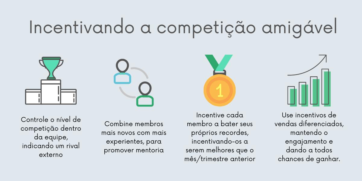 Algumas atitudes são fundamentais para estimular a competição amigável em uma cultura organizacional de vendas saudável