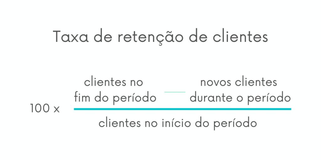 Uma das principais métricas a se observar na fidelização de clientes é a taxa de retenção