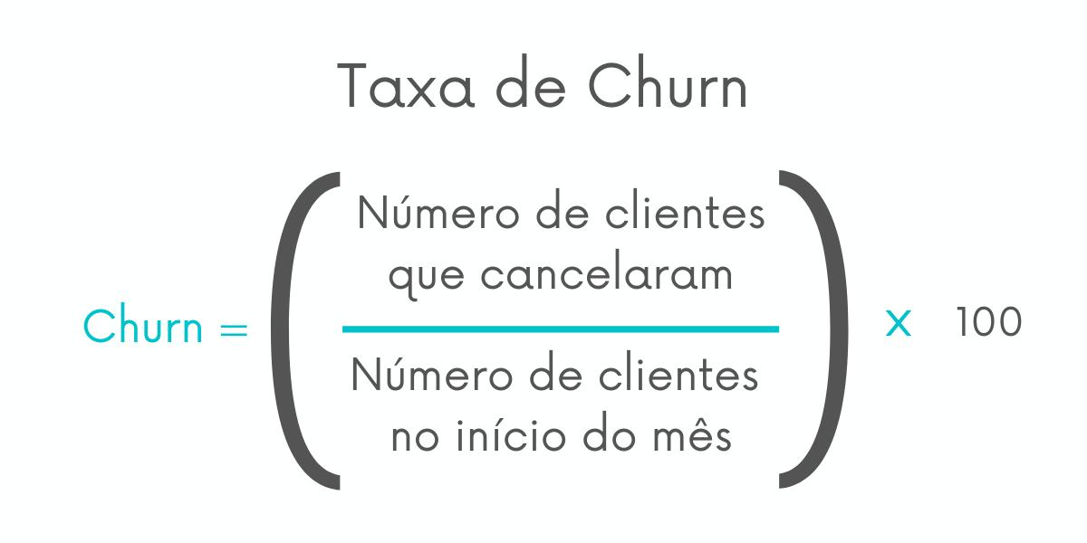 Fórmula para calcular a taxa de churn
