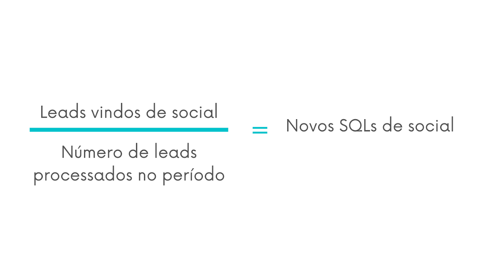 Fórmula para calcular os SQLs vindos de social selling