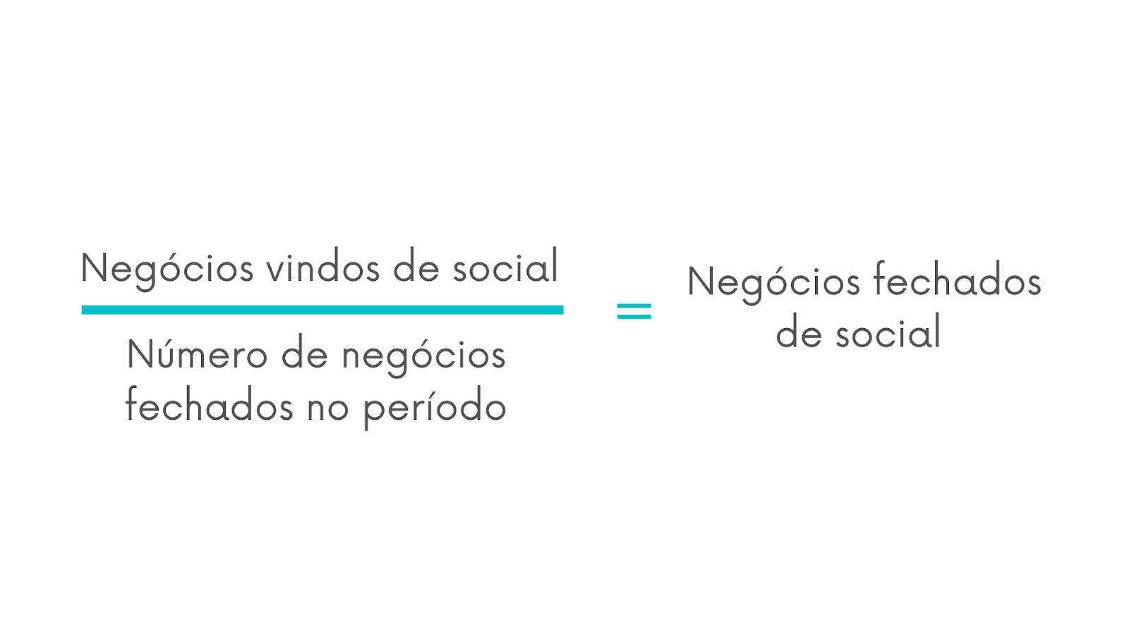 Fórmula para calcular os negócios vindos de social selling