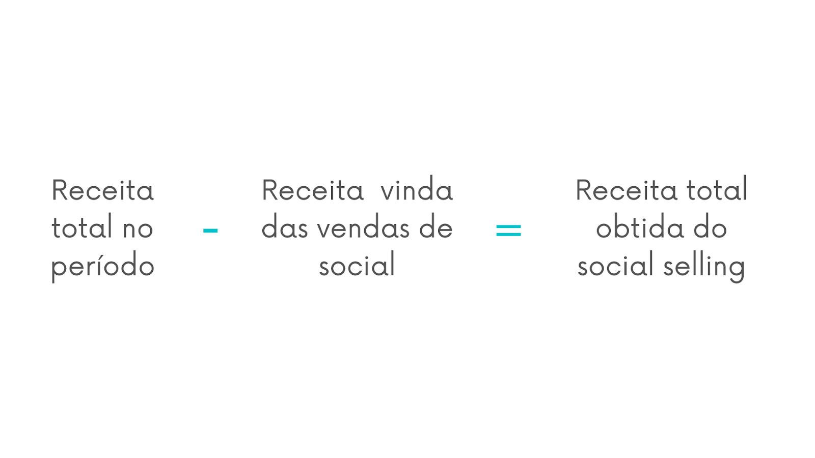 Fórmula para calcular a receita total vinda de social selling