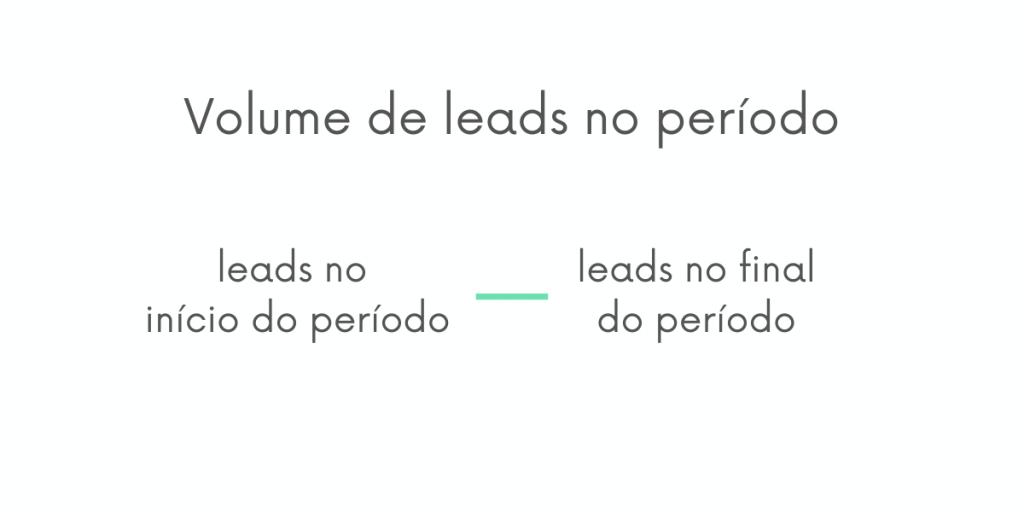 Fórmula do cálculo do volume de leads gerados