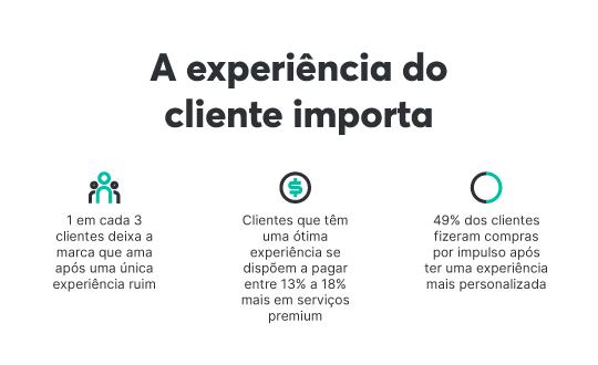 Faça perguntas abertas para descobrir como está a experiência do cliente
