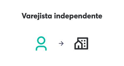 O varejista independente administra uma empresa de varejo não vinculada a qualquer marca ou franquia popular