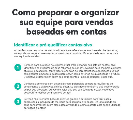 Manual de como organizar sua equipe para vendas