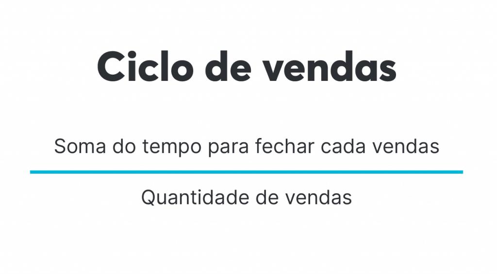 Fórmula do cálculo do ciclo de vendas