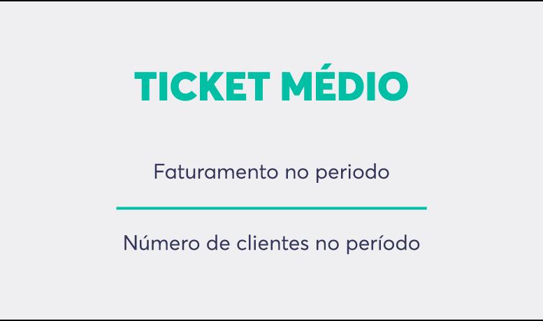 Fórmula do cálculo do ticket médio