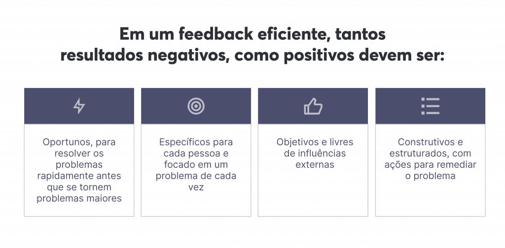Use essas dicas para fornecer feedbacks eficientes