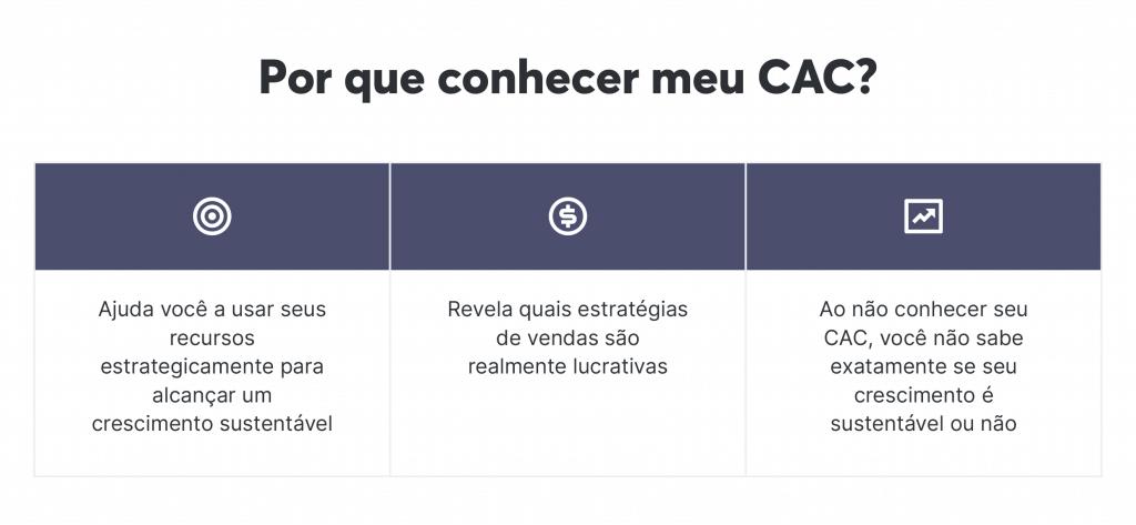 Todo líder comercial deve conhecer seu CAC