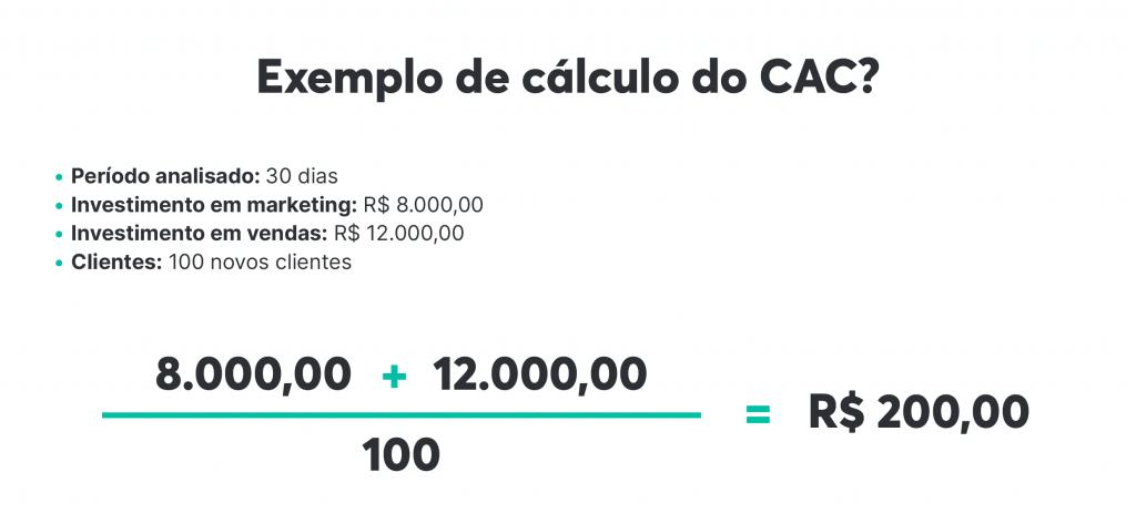 Exemplo do cálculo do CAC