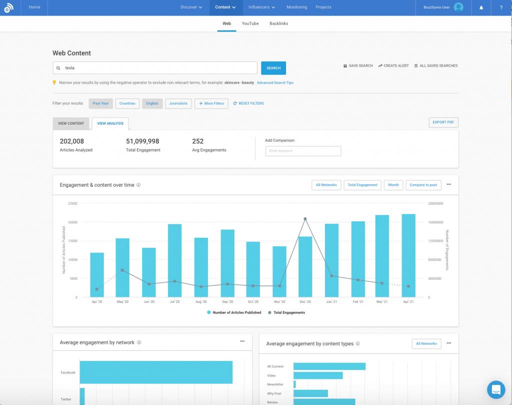 O Buzzsumo pode ser usado na análise competitiva dos conteúdos dos seus concorrentes