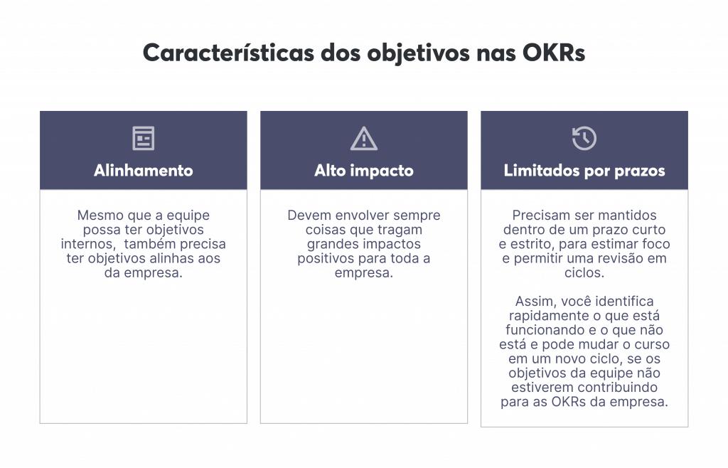 Características dos objetivos nas OKRs