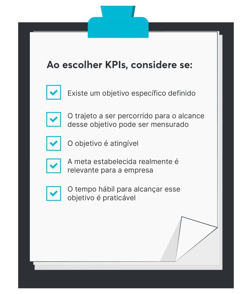 Um bom modelo de gestão sabe o que deve considerar ao escolher seus KPIsm bom modelo de gestão sabe o que deve considerar ao escolher seus KPIs